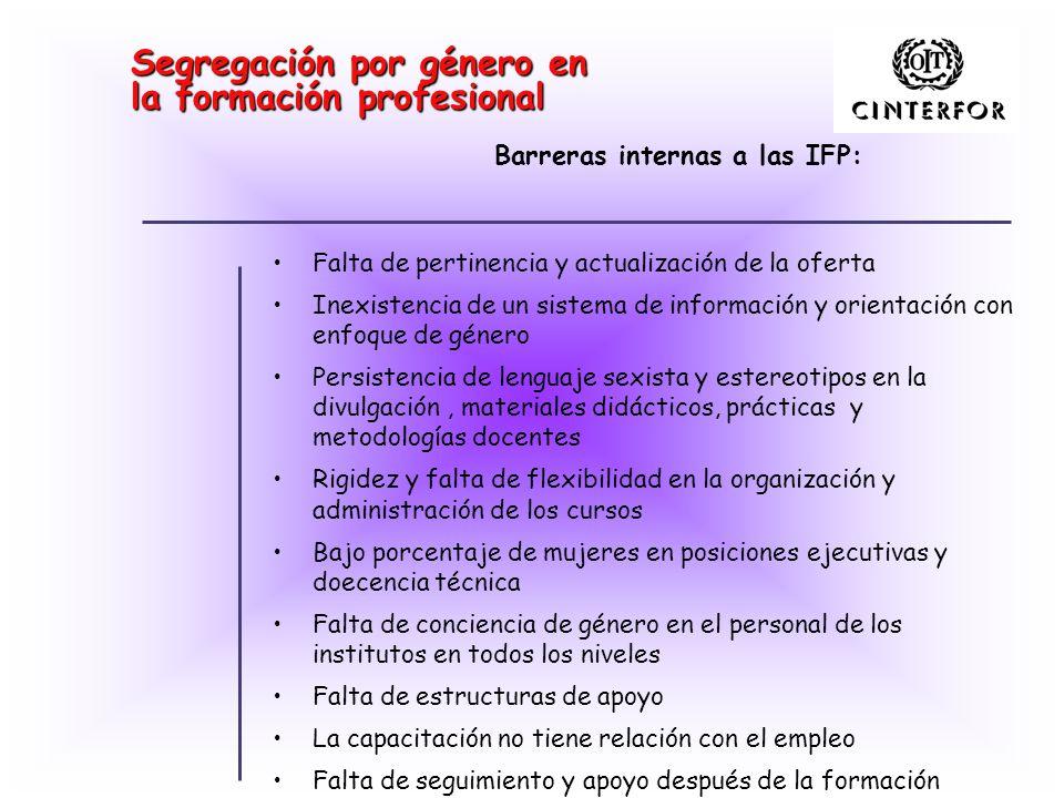 Segregación por género en la formación profesional Falta de pertinencia y actualización de la oferta Inexistencia de un sistema de información y orien