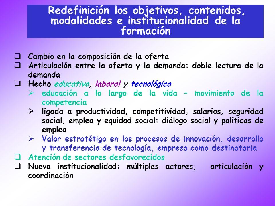 Redefinición los objetivos, contenidos, modalidades e institucionalidad de la formación Cambio en la composición de la oferta Articulación entre la of