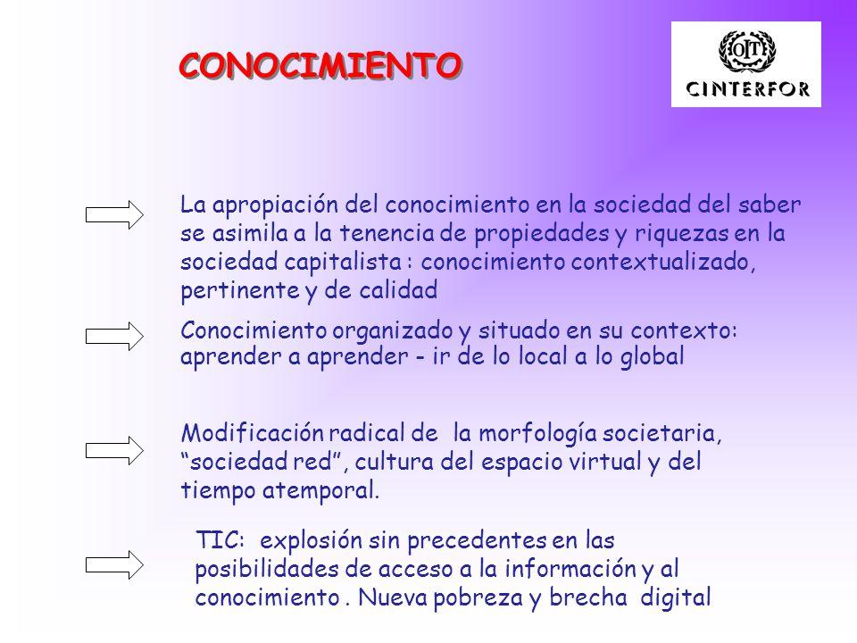 COMPETENCIAS CLAVES PARA LA EMPLEABILIDAD Actitudinales Actitudinales: aprender a ser, destinadas a fortalecer la identidad y a eliminar las autolimitaciones.