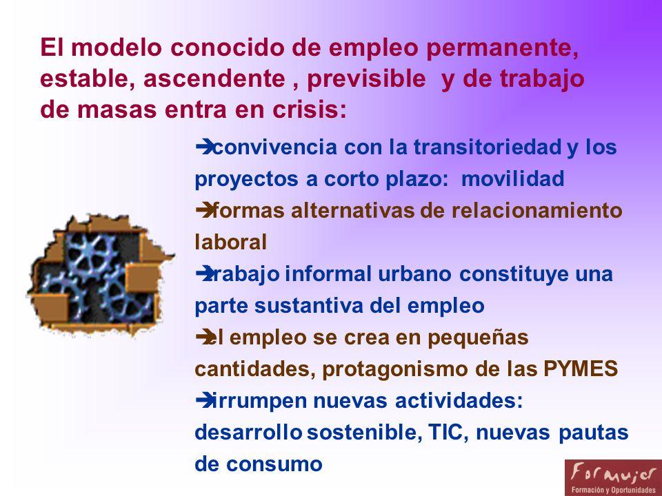 è è convivencia con la transitoriedad y los proyectos a corto plazo: movilidad è è formas alternativas de relacionamiento laboral è ètrabajo informal