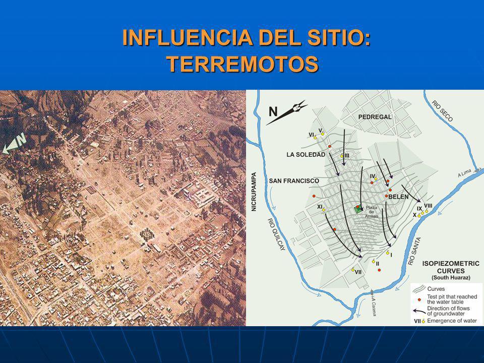 INFLUENCIA DEL SITIO: TERREMOTOS INFLUENCIA DEL SITIO: TERREMOTOS