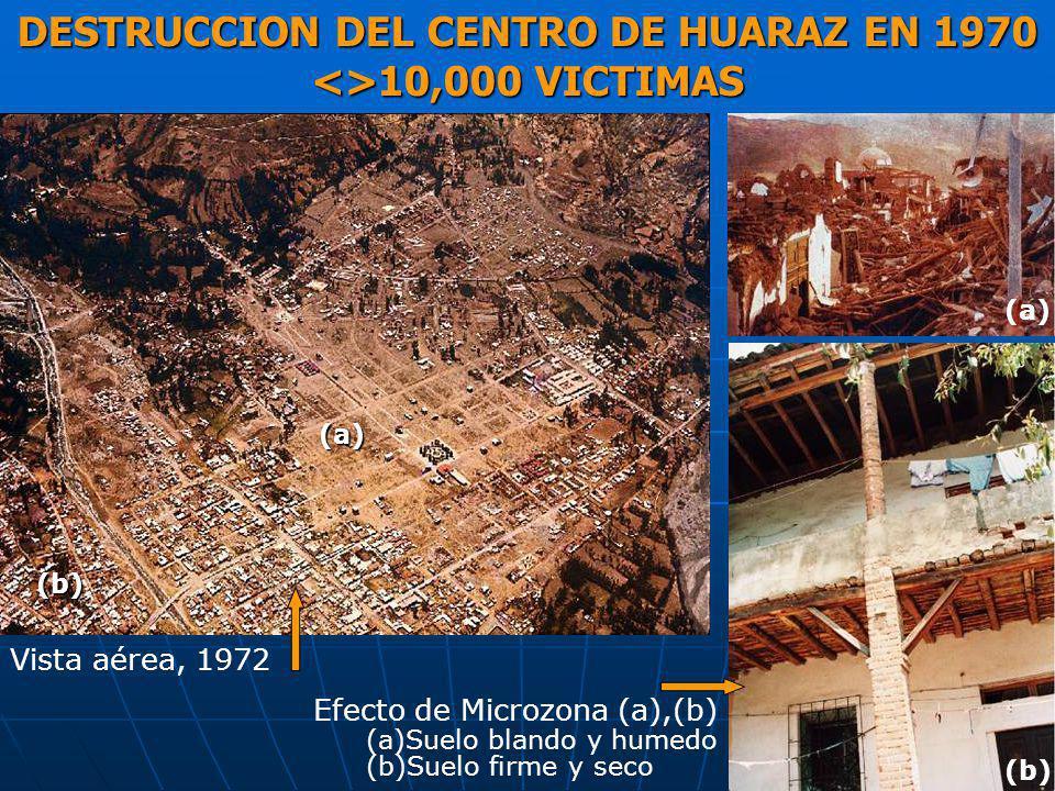 DESTRUCCION DEL CENTRO DE HUARAZ EN 1970 <>10,000 VICTIMAS Efecto de Microzona (a),(b) (a)Suelo blando y humedo (b)Suelo firme y seco Vista aérea, 197