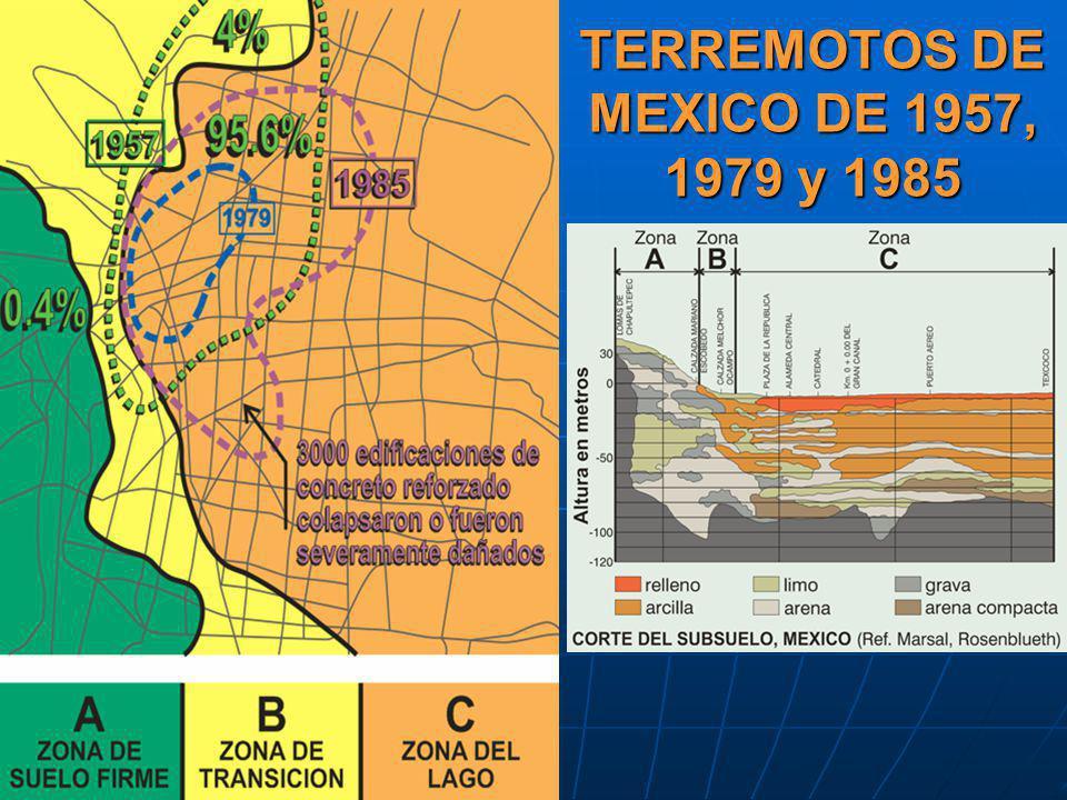 TERREMOTOS DE MEXICO DE 1957, 1979 y 1985