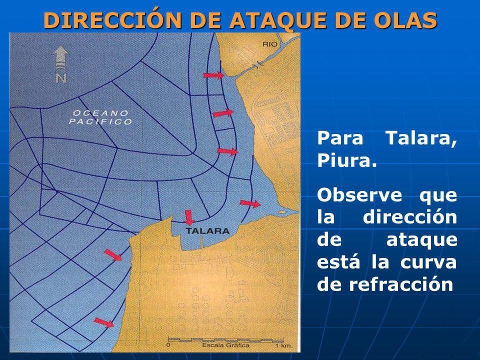 DIRECCIÓN DE ATAQUE DE OLAS Para Talara, Piura. Observe que la dirección de ataque está la curva de refracción