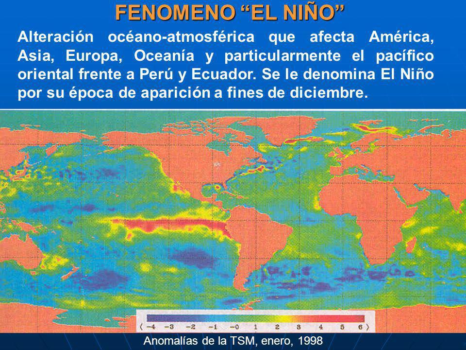 FENOMENO EL NIÑO Alteración océano-atmosférica que afecta América, Asia, Europa, Oceanía y particularmente el pacífico oriental frente a Perú y Ecuado