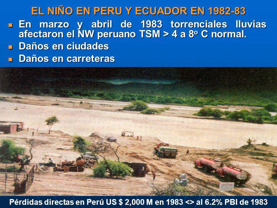 EL NIÑO EN PERU Y ECUADOR EN 1982-83 En marzo y abril de 1983 torrenciales lluvias afectaron el NW peruano TSM > 4 a 8 o C normal. En marzo y abril de