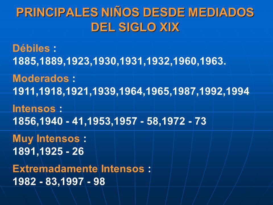PRINCIPALES NIÑOS DESDE MEDIADOS DEL SIGLO XIX Débiles : 1885,1889,1923,1930,1931,1932,1960,1963. Moderados : 1911,1918,1921,1939,1964,1965,1987,1992,