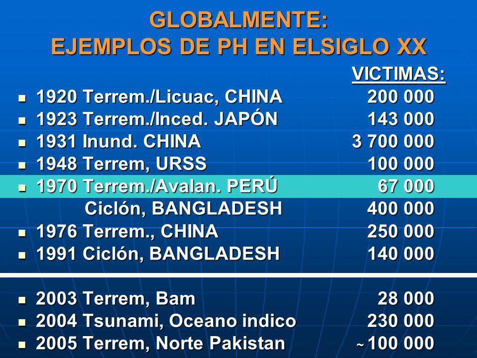 GLOBALMENTE: EJEMPLOS DE PH EN ELSIGLO XX VICTIMAS: 1920 Terrem./Licuac, CHINA 200 000 1920 Terrem./Licuac, CHINA 200 000 1923 Terrem./Inced. JAPÓN 14