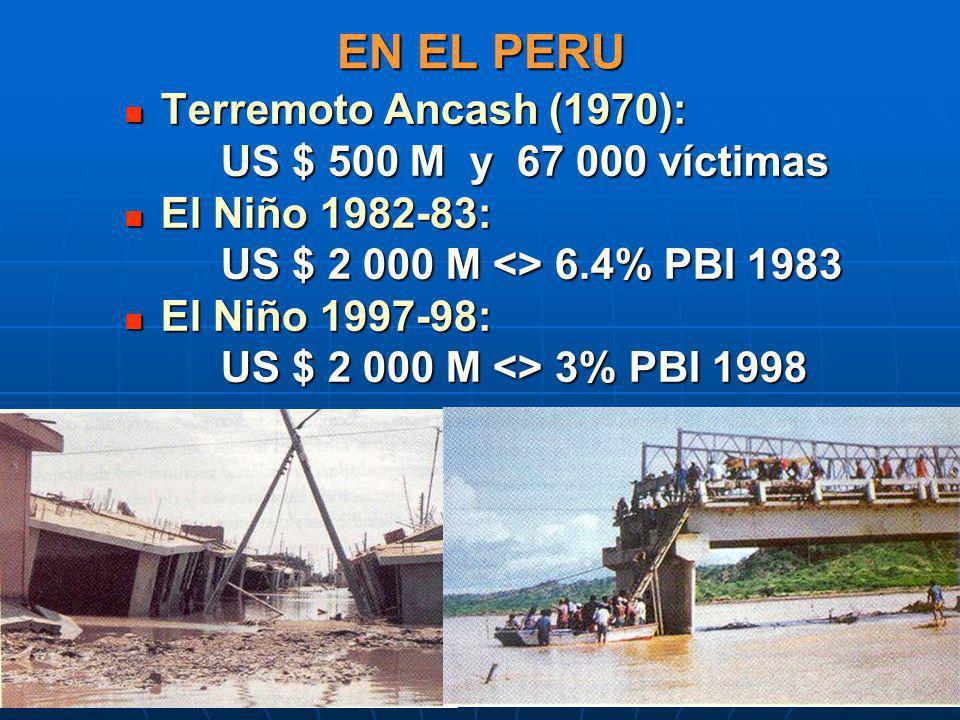 EN EL PERU Terremoto Ancash (1970): Terremoto Ancash (1970): US $ 500 M y 67 000 víctimas El Niño 1982-83: El Niño 1982-83: US $ 2 000 M <> 6.4% PBI 1