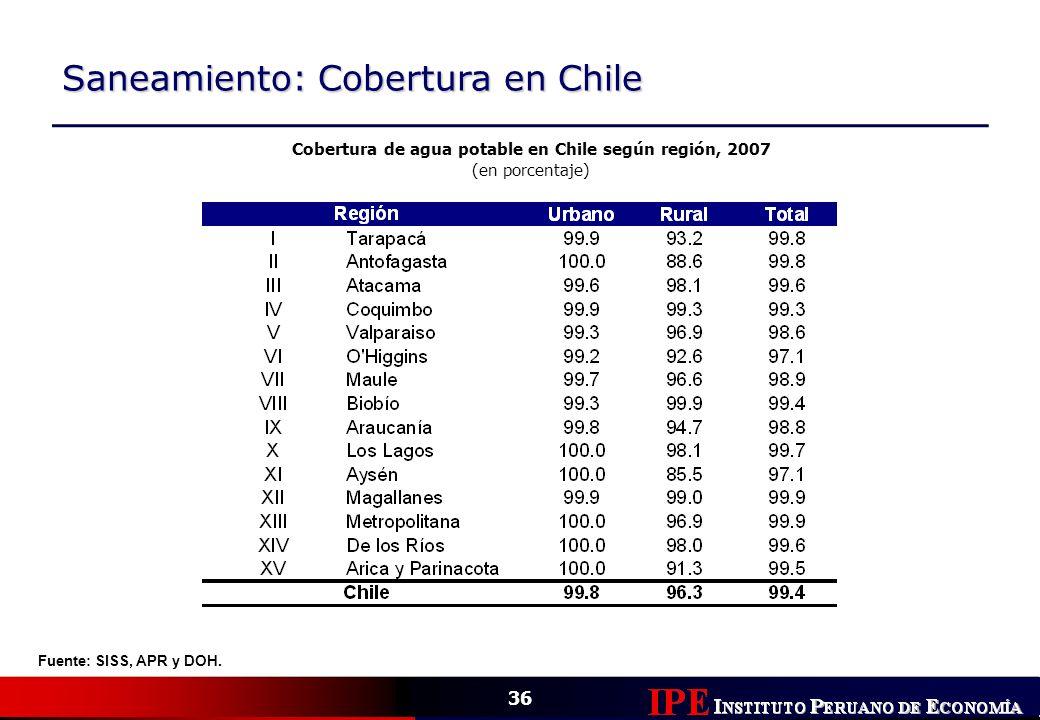 36 Saneamiento: Cobertura en Chile Cobertura de agua potable en Chile según región, 2007 (en porcentaje) Fuente: SISS, APR y DOH.