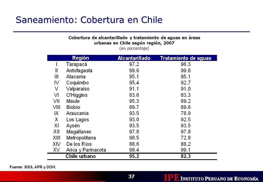 37 Saneamiento: Cobertura en Chile Cobertura de alcantarillado y tratamiento de aguas en áreas urbanas en Chile según región, 2007 (en porcentaje) Fue