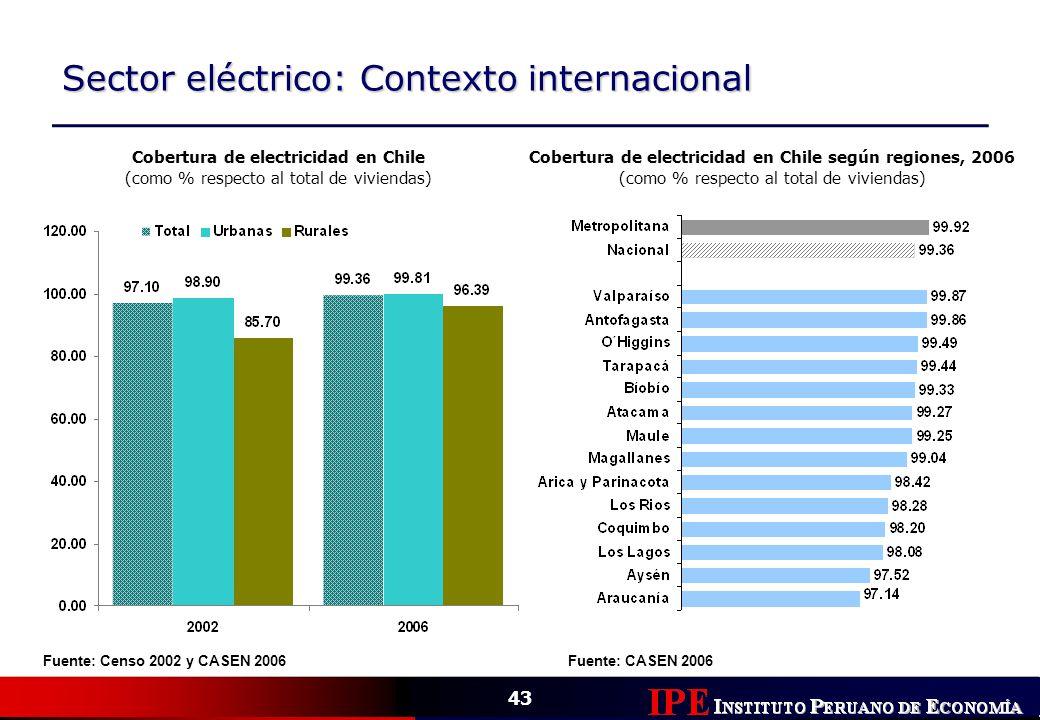 43 Sector eléctrico: Contexto internacional Cobertura de electricidad en Chile (como % respecto al total de viviendas) Cobertura de electricidad en Ch