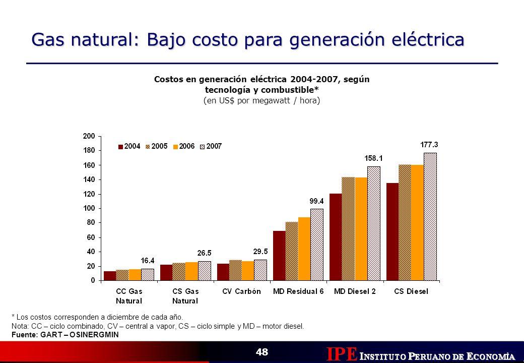 48 Gas natural: Bajo costo para generación eléctrica Costos en generación eléctrica 2004-2007, según tecnología y combustible* (en US$ por megawatt /