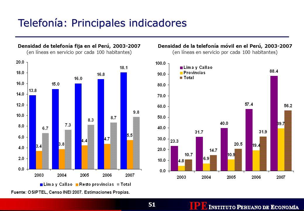 51 Telefonía: Principales indicadores Fuente: OSIPTEL, Censo INEI 2007. Estimaciones Propias. Densidad de telefonía fija en el Perú, 2003-2007 (en lín