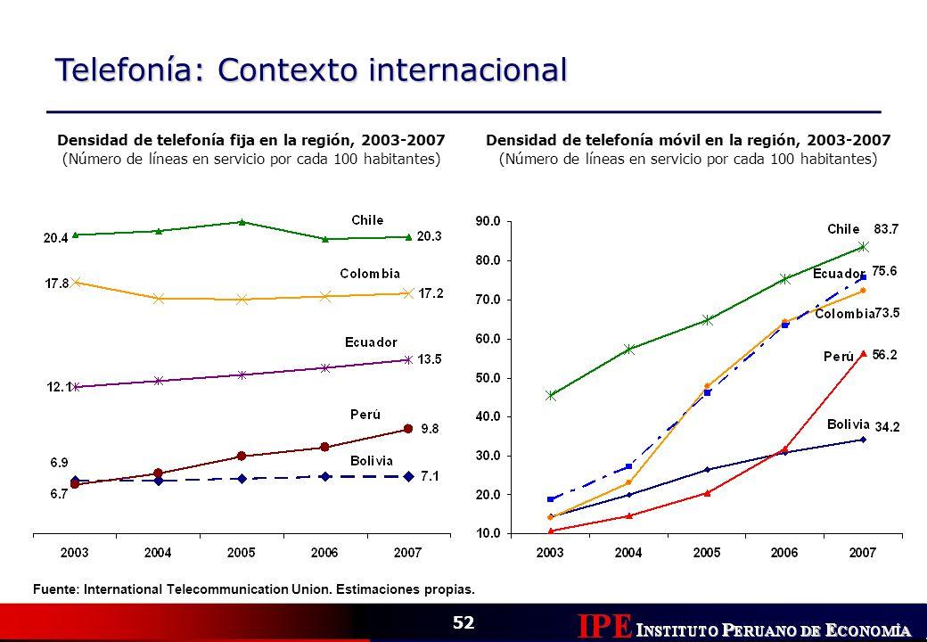 52 Telefonía: Contexto internacional Densidad de telefonía móvil en la región, 2003-2007 (Número de líneas en servicio por cada 100 habitantes) Fuente