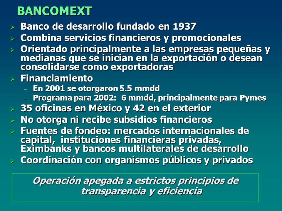 BANCOMEXT Banco de desarrollo fundado en 1937 Banco de desarrollo fundado en 1937 Combina servicios financieros y promocionales Combina servicios financieros y promocionales Orientado principalmente a las empresas pequeñas y medianas que se inician en la exportación o desean consolidarse como exportadoras Orientado principalmente a las empresas pequeñas y medianas que se inician en la exportación o desean consolidarse como exportadoras Financiamiento Financiamiento – En 2001 se otorgaron 5.5 mmdd – Programa para 2002: 6 mmdd, principalmente para Pymes 35 oficinas en México y 42 en el exterior 35 oficinas en México y 42 en el exterior No otorga ni recibe subsidios financieros No otorga ni recibe subsidios financieros Fuentes de fondeo: mercados internacionales de capital, instituciones financieras privadas, Eximbanks y bancos multilaterales de desarrollo Fuentes de fondeo: mercados internacionales de capital, instituciones financieras privadas, Eximbanks y bancos multilaterales de desarrollo Coordinación con organismos públicos y privados Coordinación con organismos públicos y privados Operación apegada a estrictos principios de transparencia y eficiencia