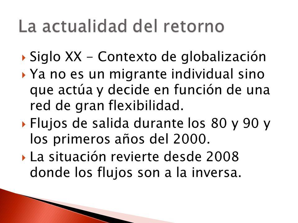 Siglo XX - Contexto de globalización Ya no es un migrante individual sino que actúa y decide en función de una red de gran flexibilidad.