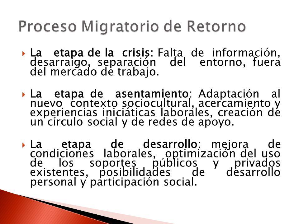 La etapa de la crisis: Falta de información, desarraigo, separación del entorno, fuera del mercado de trabajo.