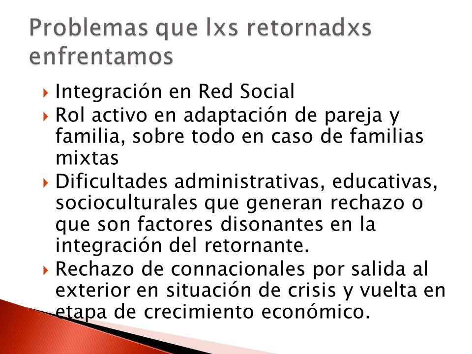 Integración en Red Social Rol activo en adaptación de pareja y familia, sobre todo en caso de familias mixtas Dificultades administrativas, educativas, socioculturales que generan rechazo o que son factores disonantes en la integración del retornante.