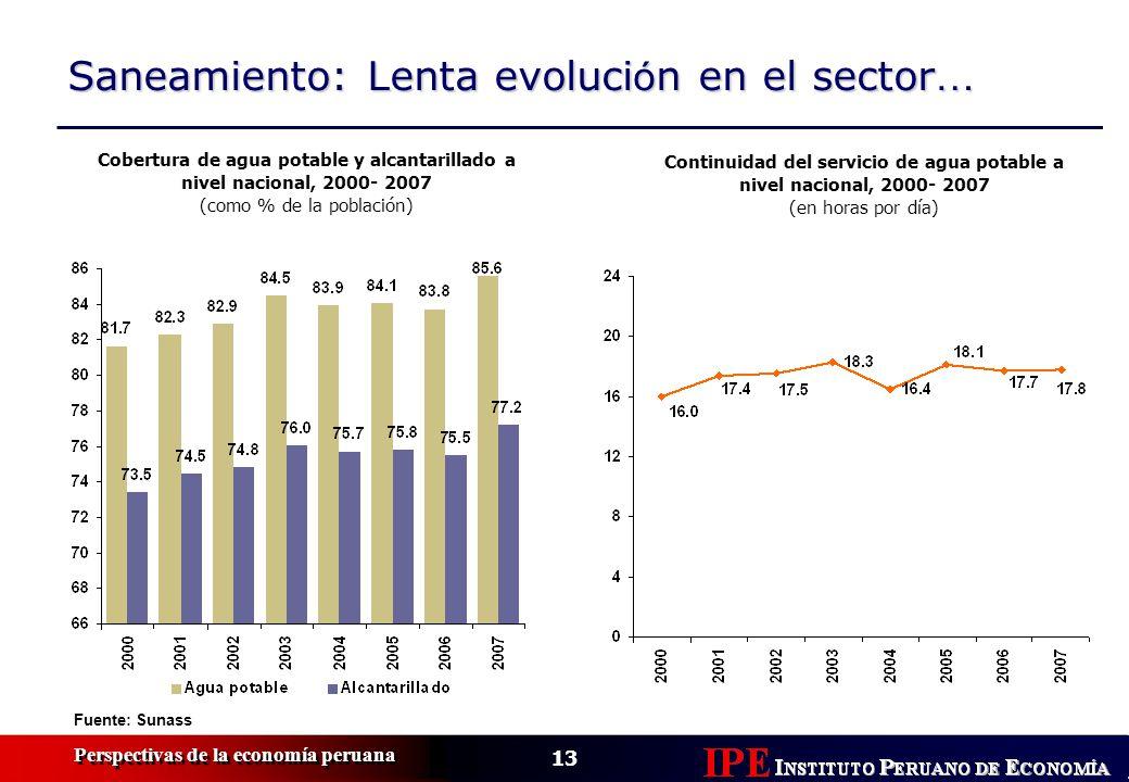 13 Perspectivas de la economía peruana Saneamiento: Lenta evoluci ó n en el sector … Fuente: Sunass Cobertura de agua potable y alcantarillado a nivel nacional, 2000- 2007 (como % de la población) Continuidad del servicio de agua potable a nivel nacional, 2000- 2007 (en horas por día)