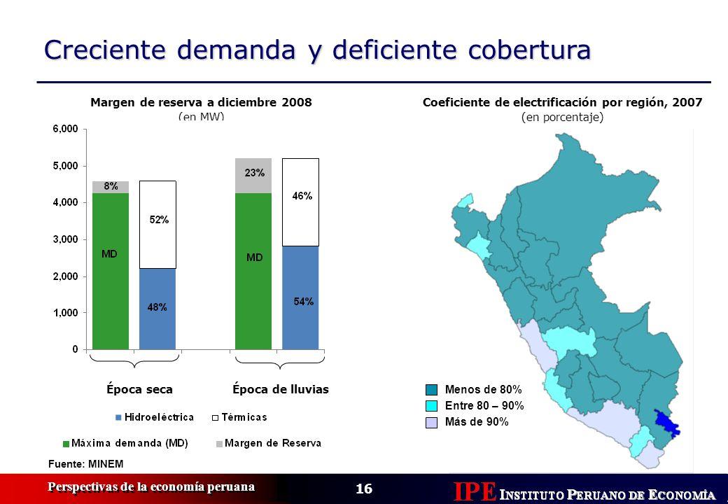 16 Perspectivas de la economía peruana Creciente demanda y deficiente cobertura Coeficiente de electrificación por región, 2007 (en porcentaje) Menos