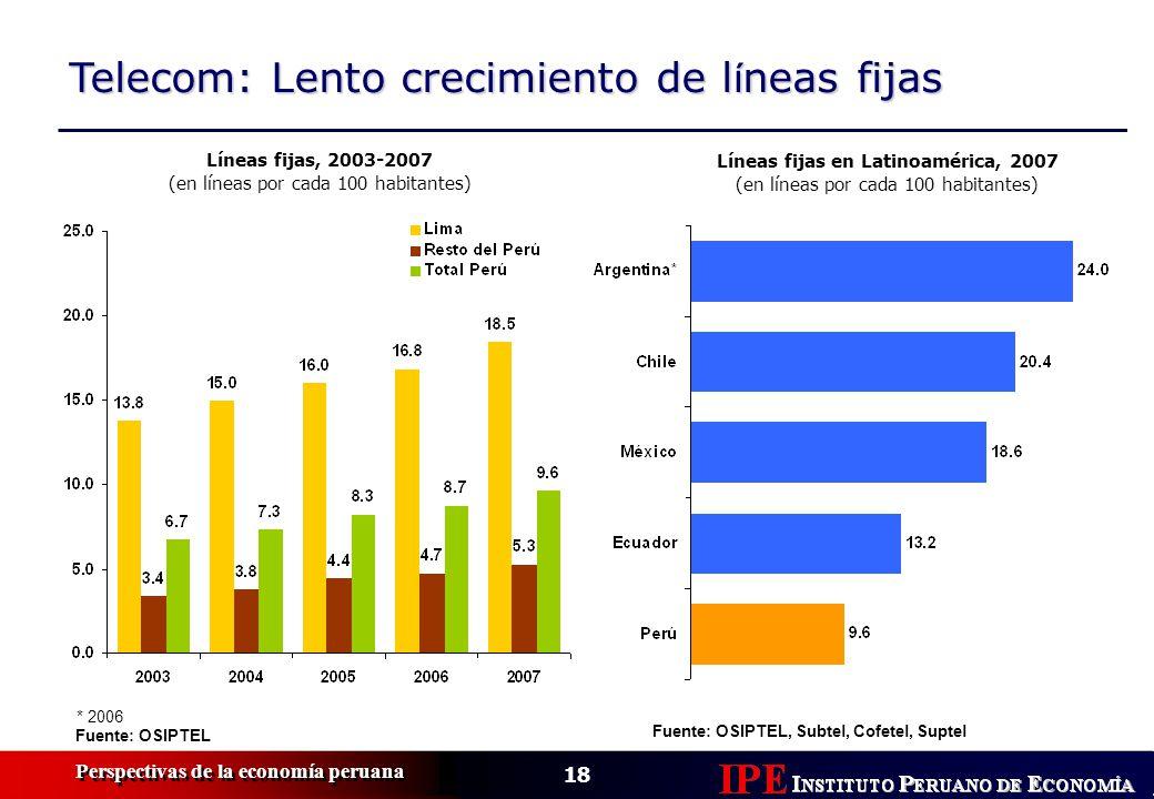 18 Perspectivas de la economía peruana Telecom: Lento crecimiento de l í neas fijas Fuente: OSIPTEL Líneas fijas en Latinoamérica, 2007 (en líneas por
