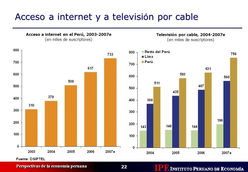 22 Perspectivas de la economía peruana Acceso a internet y a televisi ó n por cable Fuente: OSIPTEL Televisión por cable, 2004-2007e (en miles de suscriptores) Acceso a internet en el Perú, 2003-2007e (en miles de suscriptores)