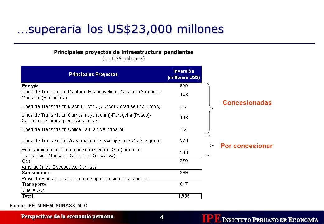 4 Perspectivas de la economía peruana … superar í a los US$23,000 millones Fuente: IPE, MINEM, SUNASS, MTC Principales proyectos de infraestructura pe