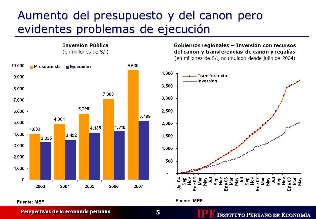 5 Perspectivas de la economía peruana Aumento del presupuesto y del canon pero evidentes problemas de ejecución Inversión Pública (en millones de S/.) Fuente: MEF Gobiernos regionales – Inversión con recursos del canon y transferencias de canon y regalías (en millones de S/., acumulado desde julio de 2004)