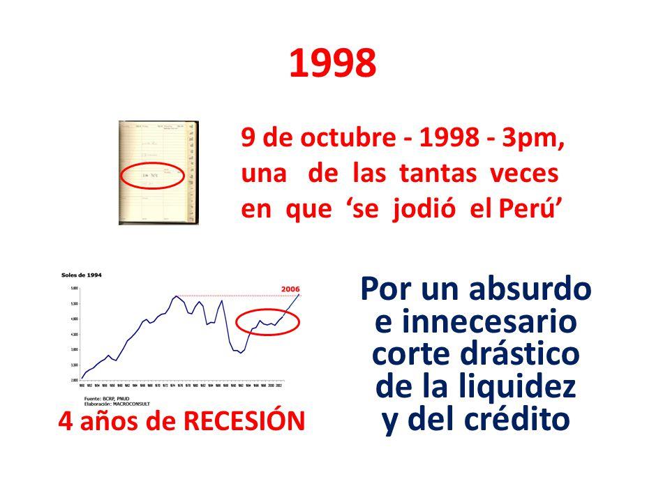Por un absurdo e innecesario corte drástico de la liquidez y del crédito 4 años de RECESIÓN 1998 9 de octubre - 1998 - 3pm, una de las tantas veces en que se jodió el Perú