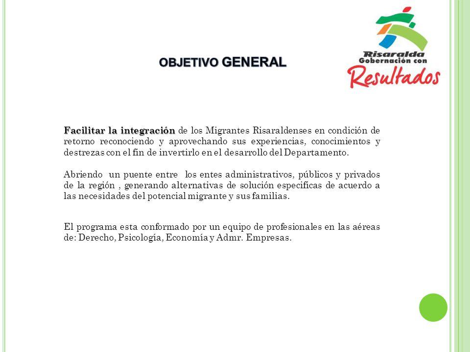 Memorando de entendimiento 2007 Firmado entre las tres gobernaciones del Triangulo del Café, Gobernación del Valle, Academia y organizaciones de la región.
