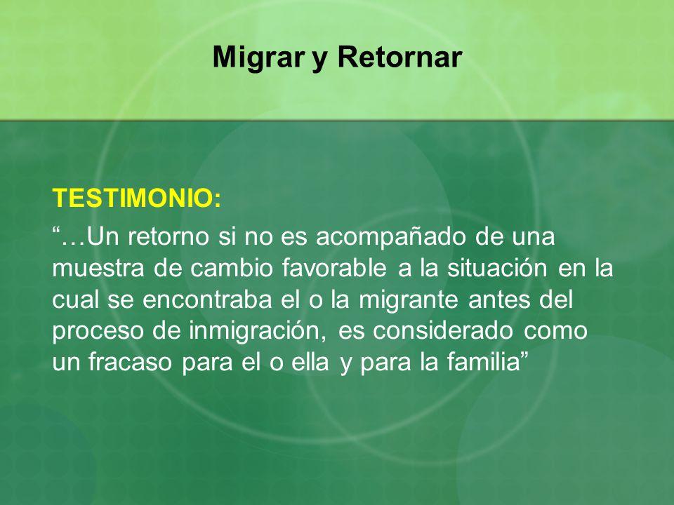 Migrar y Retornar TESTIMONIO: …Un retorno si no es acompañado de una muestra de cambio favorable a la situación en la cual se encontraba el o la migrante antes del proceso de inmigración, es considerado como un fracaso para el o ella y para la familia