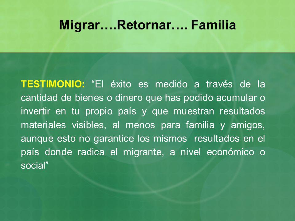 Migrar….Retornar….
