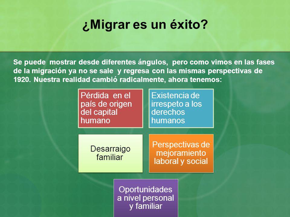 ¿Cuál es el contexto de los hombres y las mujeres que han migrado hasta hoy.