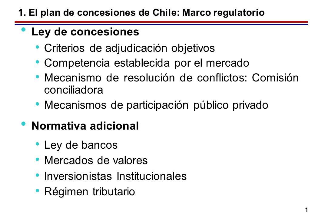 1 1. El plan de concesiones de Chile: Marco regulatorio Ley de concesiones Criterios de adjudicación objetivos Competencia establecida por el mercado