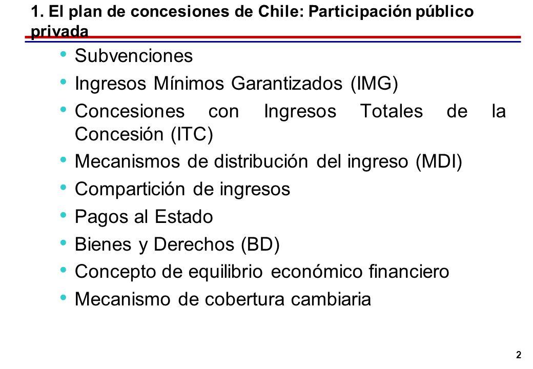 2 1. El plan de concesiones de Chile: Participación público privada Subvenciones Ingresos Mínimos Garantizados (IMG) Concesiones con Ingresos Totales