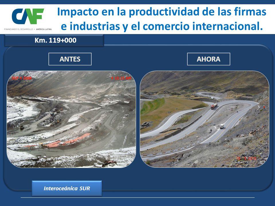 Km. 119+000 ANTESAHORA Impacto en la productividad de las firmas e industrias y el comercio internacional. Interoceánica SUR