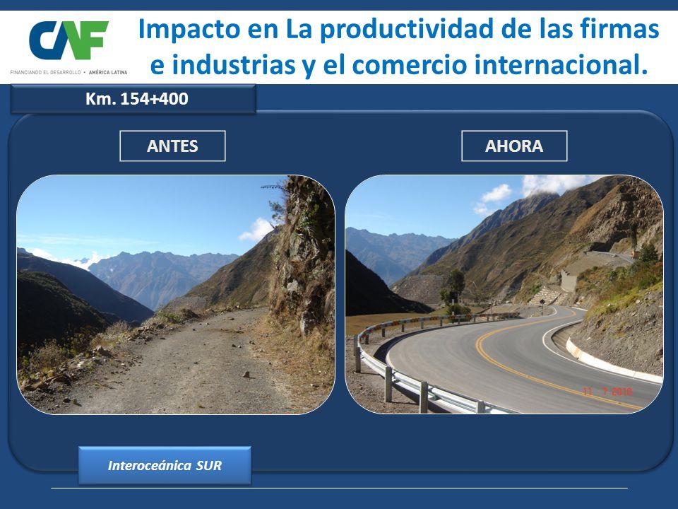 Km. 154+400 ANTESAHORA Impacto en La productividad de las firmas e industrias y el comercio internacional. Interoceánica SUR