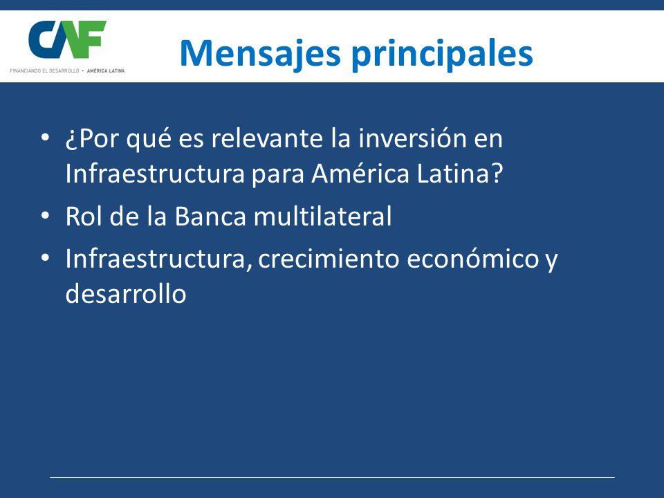 Mensajes principales ¿Por qué es relevante la inversión en Infraestructura para América Latina.