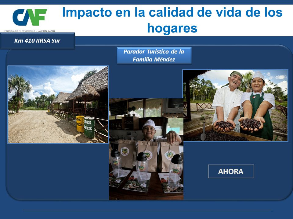 AHORA Impacto en la calidad de vida de los hogares Parador Turístico de la Familia Méndez Km 410 IIRSA Sur