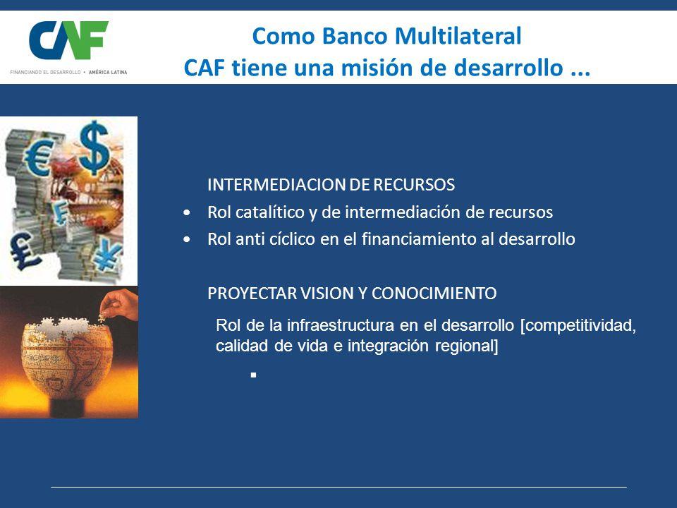 Como Banco Multilateral CAF tiene una misión de desarrollo...