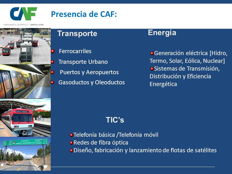 Presencia de CAF: Ferrocarriles Transporte Urbano Puertos y Aeropuertos Gasoductos y Oleoductos Energía Transporte Generación eléctrica [Hidro, Termo, Solar, Eólica, Nuclear] Sistemas de Transmisión, Distribución y Eficiencia Energética Telefonía básica /Telefonía móvil Redes de fibra óptica Diseño, fabricación y lanzamiento de flotas de satélites TICs