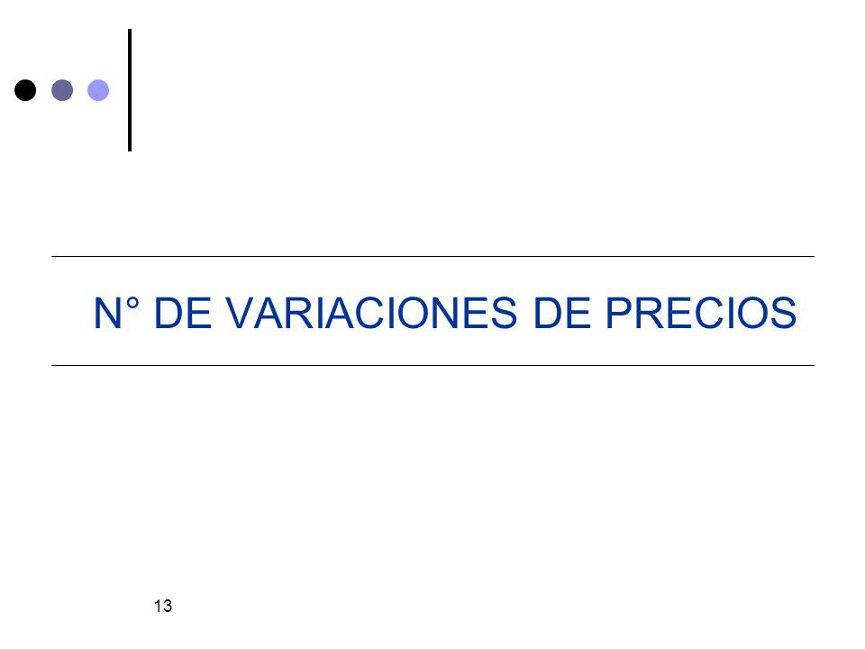 13 N° DE VARIACIONES DE PRECIOS