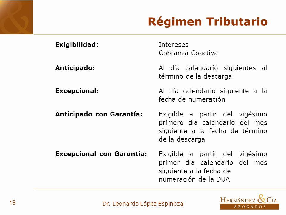 19 Dr. Leonardo López Espinoza Régimen Tributario Exigibilidad:Intereses Cobranza Coactiva Anticipado:Al día calendario siguientes al término de la de
