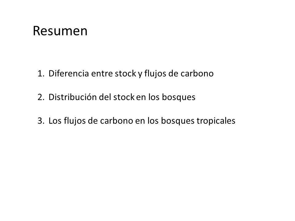 Resumen 1.Diferencia entre stock y flujos de carbono 2.Distribución del stock en los bosques 3.Los flujos de carbono en los bosques tropicales