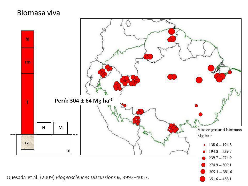Baker et al.(2004) Global Change Biology 10, 545–562.
