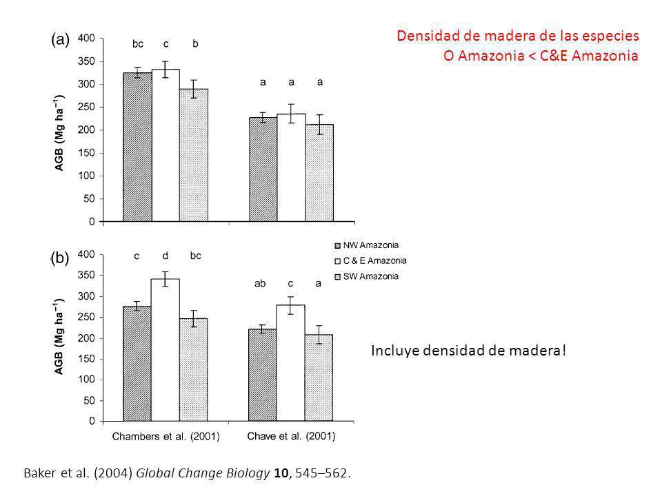 Baker et al. (2004) Global Change Biology 10, 545–562. Incluye densidad de madera! Densidad de madera de las especies O Amazonia < C&E Amazonia