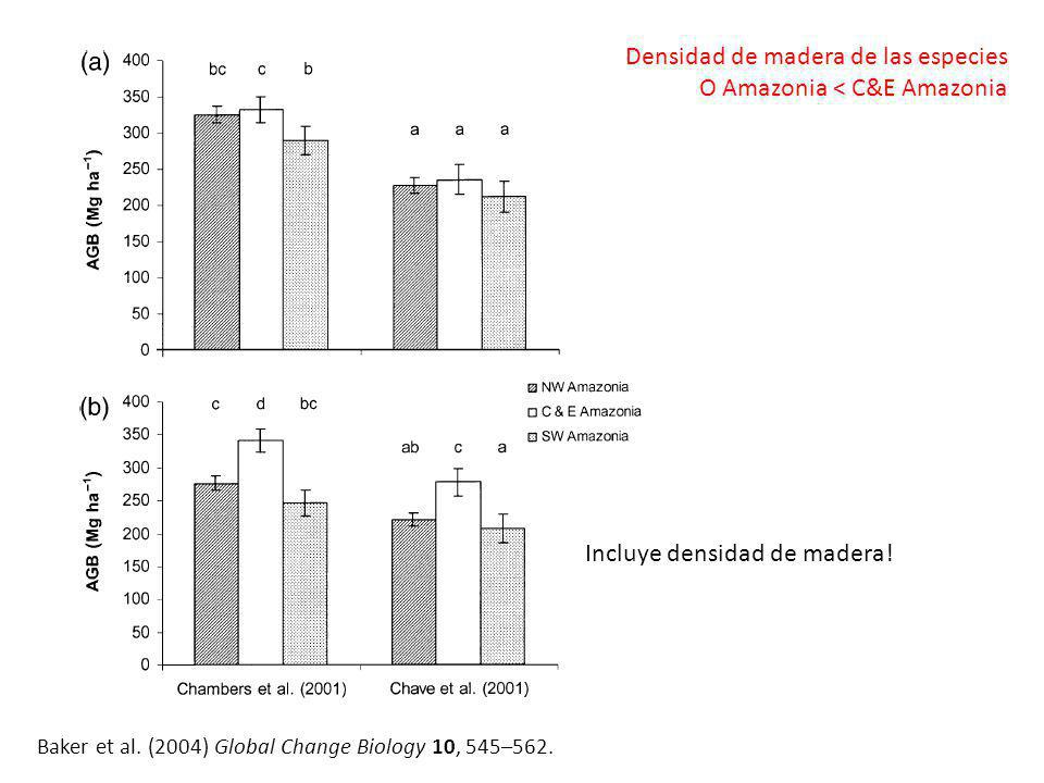 Aragão et al.(2009) Biogeosciences Discussions 6, 2441–2488.