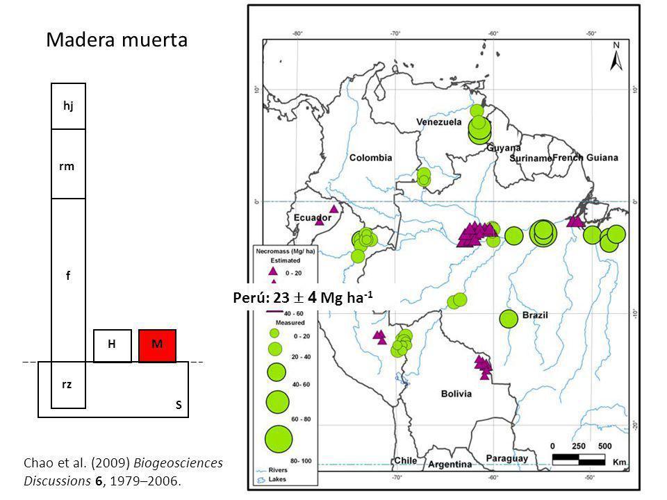 Perú: 23 4 Mg ha -1 hj rz f rm S HM Chao et al. (2009) Biogeosciences Discussions 6, 1979–2006. Madera muerta