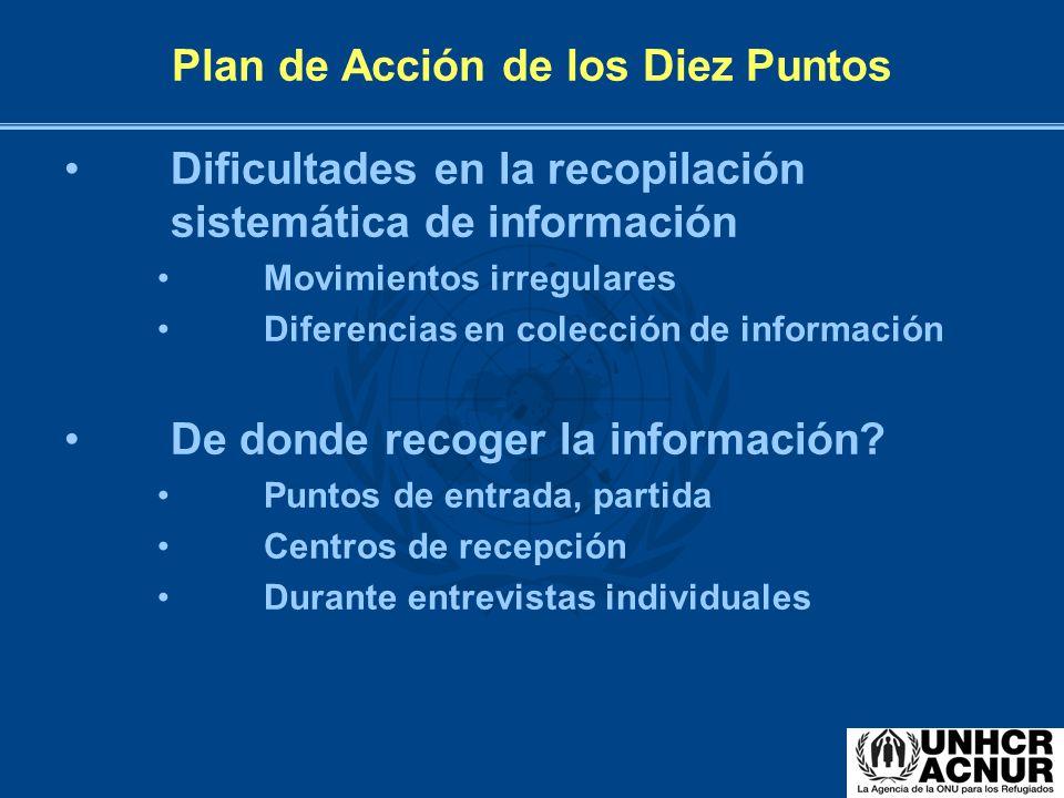 Plan de Acción de los Diez Puntos Dificultades en la recopilación sistemática de información Movimientos irregulares Diferencias en colección de infor